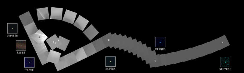 Solar System Portrait