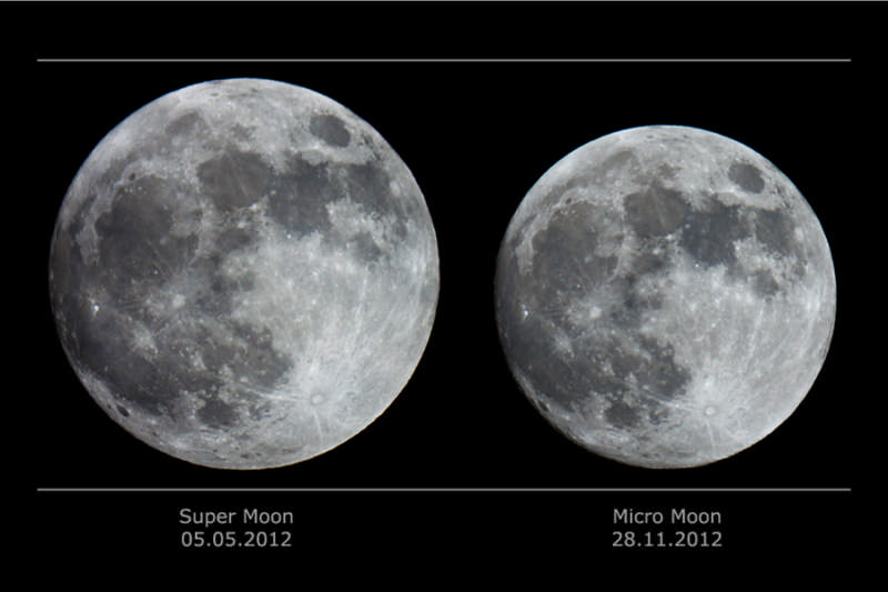 Super Moon vs. Micro Moon